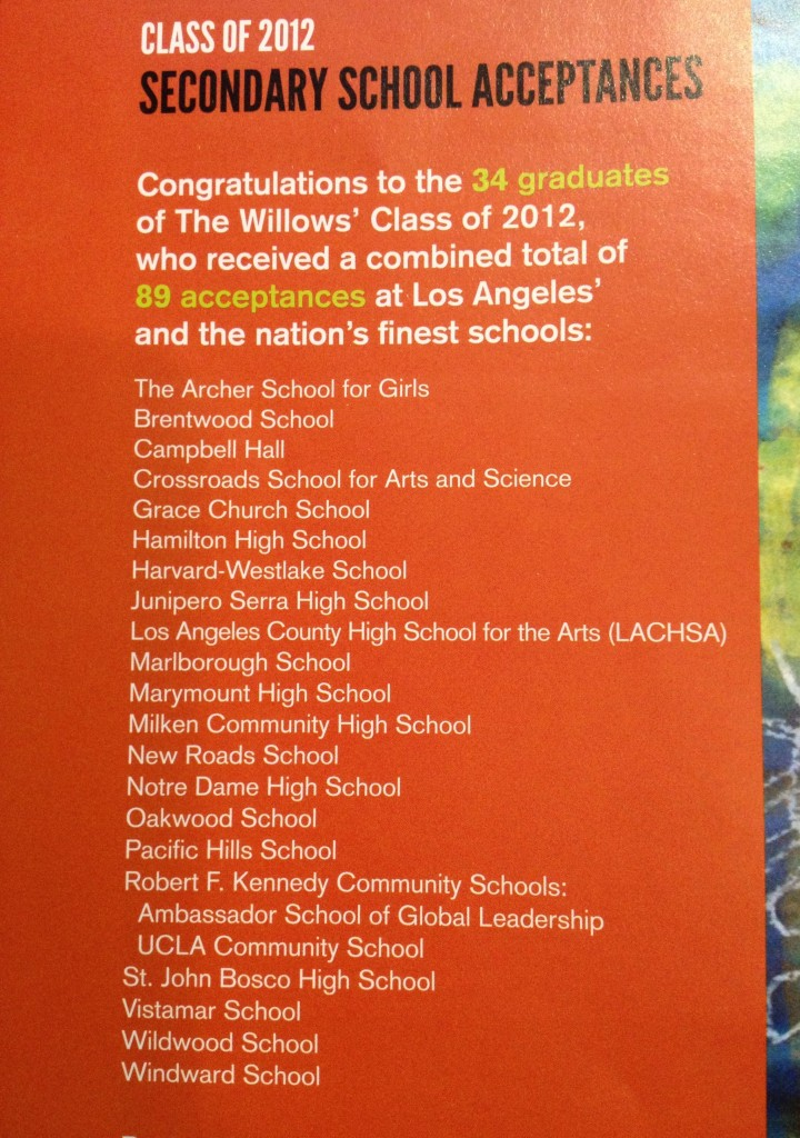 Source: Willows School Annual Report