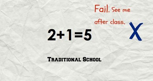 Traditional School