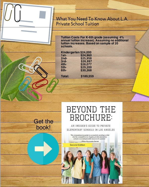 Tuition Infographic Part 2